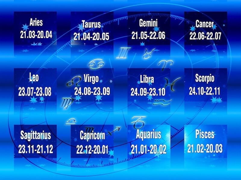 Dates of the zodiac